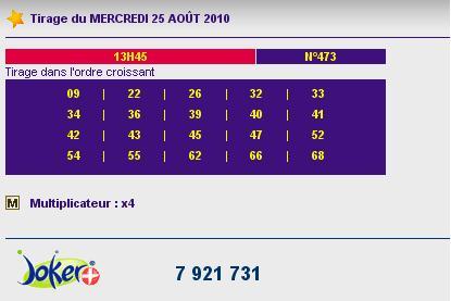 Keno victoria results